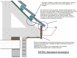 Bevestiging aluminium dakgoten